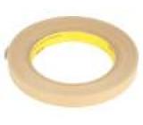 Knot: elektricky vodivá W:12mm L:33m D:150um -40÷85°C