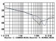 Filtr odrušovací 250VAC 0,3mH Cx:100nF Cy:3,3nF s vodičem