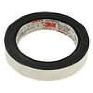 Knot: stínicí Mat: hliník 19mm L:16,5m