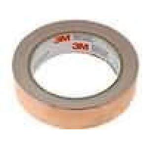 Knot: stínicí Mat: měď 25mm L:16,5m ražený