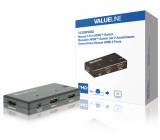 Ruční 2portový HDMI přepínač, 2x HDMI vstup – HDMI výstup, černý