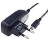 Zdroj nabíječka 5V Výv mini USB 1A 5W