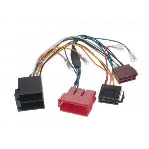 Active syst. adapt. pro Audi/VW MINI ISO
