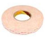 Knot: upevňovací W:19mm L:33m Použití: upevňování, lepení