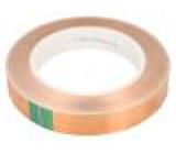 Knot: elektricky vodivá W:19mm L:33m D:0,08mm Mat: měď 6%