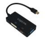 Konvertor DVI 1.0,Display Port 1.2,HDMI 1.4 Barva: černá