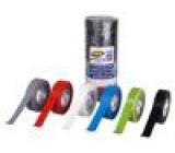Páska: izolační W: 19mm L: 20m D: 0,15mm různé barvy kaučukové
