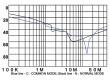 Filtr odrušovací 250VAC 0,7mH Cx:100nF Cy:3,3nF Iprac.max:6A