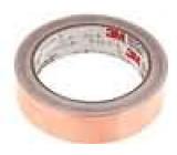 Knot: stínicí Mat: měď 25mm L:16,5m hladký