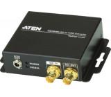 Konvertor SDI na HDMI