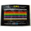 Barevné značení rezistorů - nalepovací štítek, velikost 100x70mm